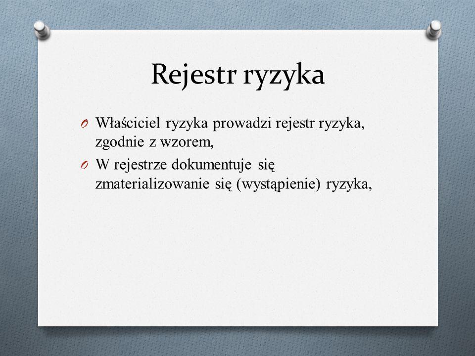 Rejestr ryzyka O Właściciel ryzyka prowadzi rejestr ryzyka, zgodnie z wzorem, O W rejestrze dokumentuje się zmaterializowanie się (wystąpienie) ryzyka
