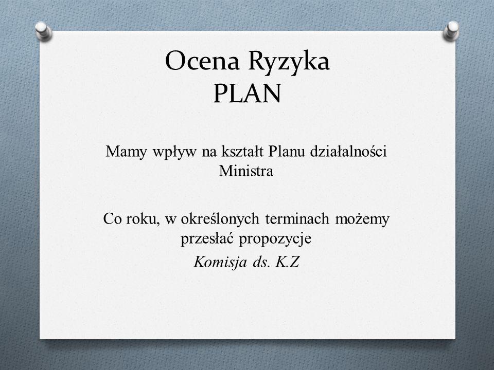 Ocena Ryzyka PLAN Mamy wpływ na kształt Planu działalności Ministra Co roku, w określonych terminach możemy przesłać propozycje Komisja ds. K.Z