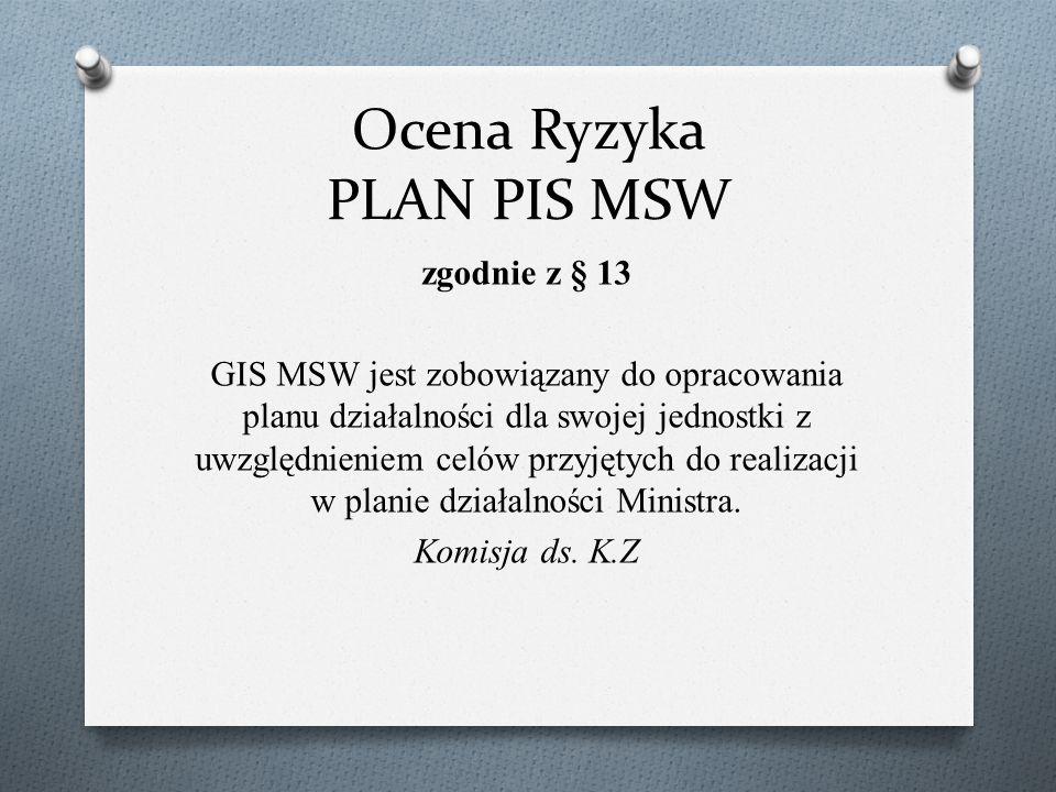 Ocena Ryzyka PLAN PIS MSW zgodnie z § 13 GIS MSW jest zobowiązany do opracowania planu działalności dla swojej jednostki z uwzględnieniem celów przyję