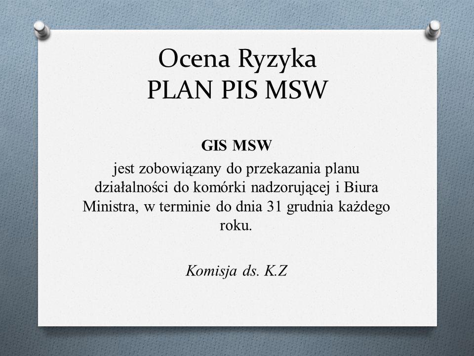 Ocena Ryzyka PLAN PIS MSW GIS MSW jest zobowiązany do przekazania planu działalności do komórki nadzorującej i Biura Ministra, w terminie do dnia 31 g