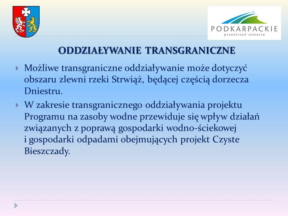 ODDZIAŁYWANIE TRANSGRANICZNE  Możliwe transgraniczne oddziaływanie może dotyczyć obszaru zlewni rzeki Strwiąż, będącej częścią dorzecza Dniestru.  W