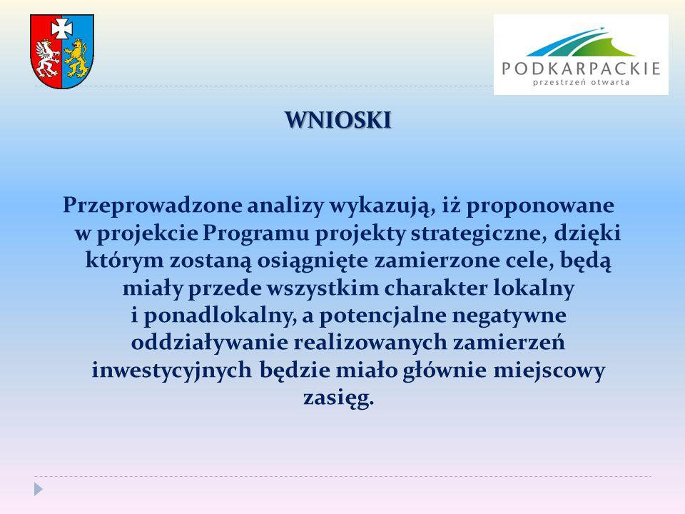 WNIOSKI Przeprowadzone analizy wykazują, iż proponowane w projekcie Programu projekty strategiczne, dzięki którym zostaną osiągnięte zamierzone cele,