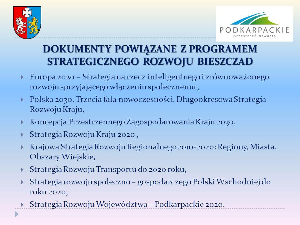 DOKUMENTY POWIĄZANE Z PROGRAMEM STRATEGICZNEGO ROZWOJU BIESZCZAD  Europa 2020 – Strategia na rzecz inteligentnego i zrównoważonego rozwoju sprzyjając
