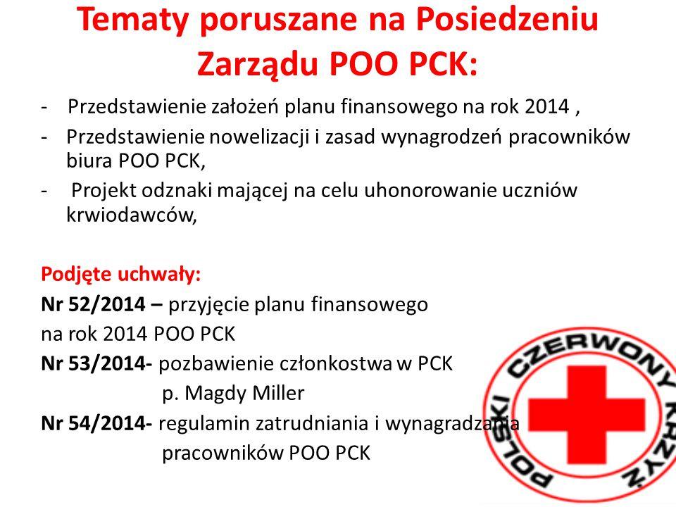 Tematy poruszane na Posiedzeniu Zarządu POO PCK: - Przedstawienie założeń planu finansowego na rok 2014, -Przedstawienie nowelizacji i zasad wynagrodzeń pracowników biura POO PCK, - Projekt odznaki mającej na celu uhonorowanie uczniów krwiodawców, Podjęte uchwały: Nr 52/2014 – przyjęcie planu finansowego na rok 2014 POO PCK Nr 53/2014- pozbawienie członkostwa w PCK p.