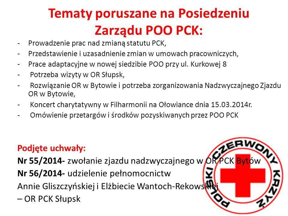 Tematy poruszane na Posiedzeniu Zarządu POO PCK: -Prowadzenie prac nad zmianą statutu PCK, -Przedstawienie i uzasadnienie zmian w umowach pracowniczych, -Prace adaptacyjne w nowej siedzibie POO przy ul.