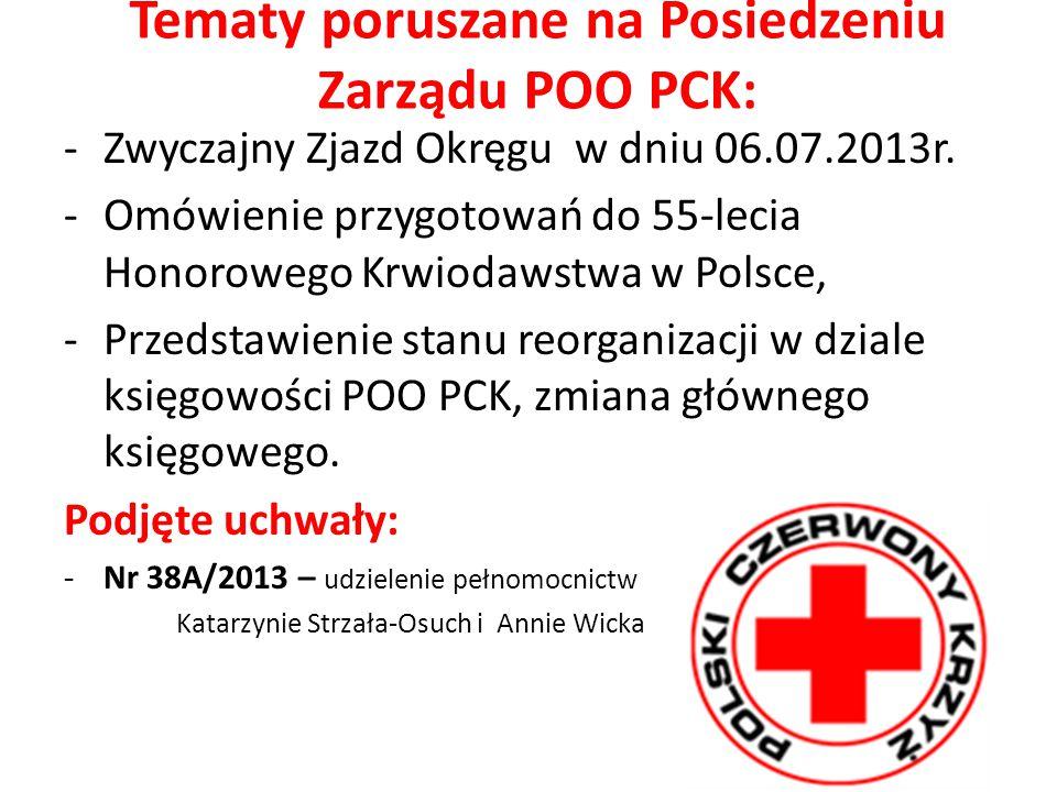 Tematy poruszane na Posiedzeniu Zarządu POO PCK: -Zwyczajny Zjazd Okręgu w dniu 06.07.2013r.