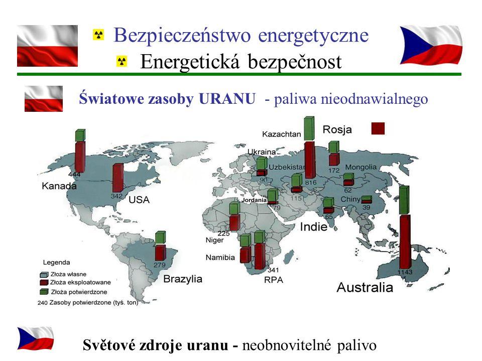 Bezpieczeństwo energetyczne Energetická bezpečnost Světové zdroje uranu - neobnovitelné palivo Światowe zasoby URANU - paliwa nieodnawialnego