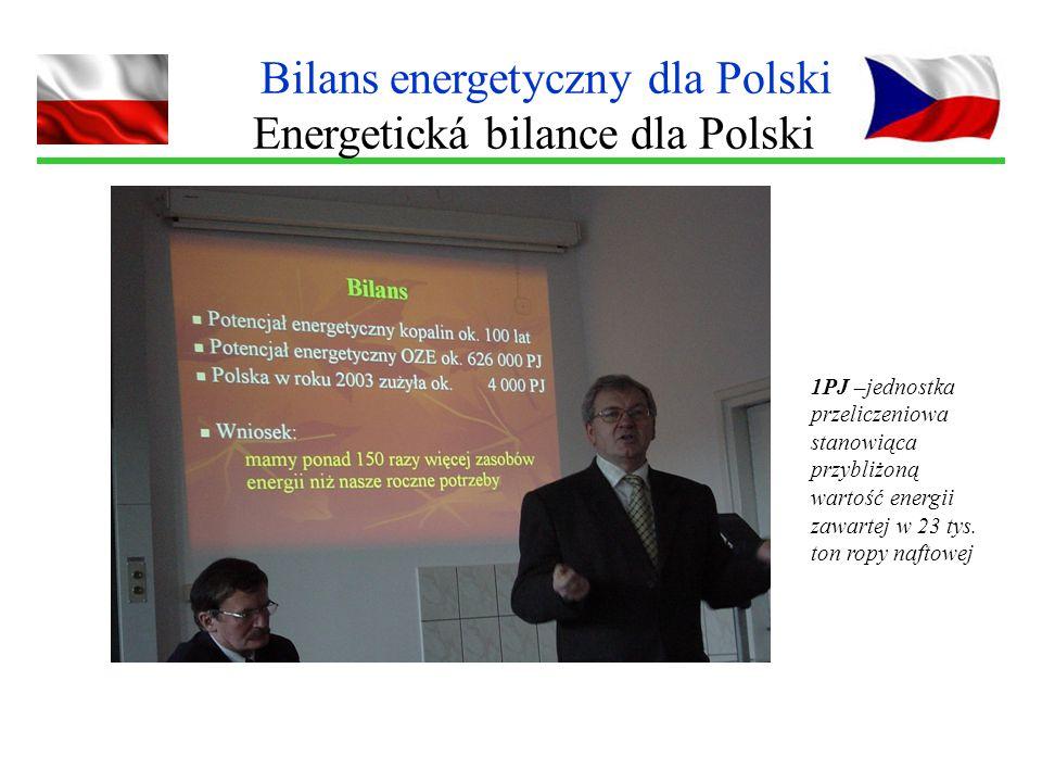 Bilans energetyczny dla Polski Energetická bilance dla Polski 1PJ –jednostka przeliczeniowa stanowiąca przybliżoną wartość energii zawartej w 23 tys.