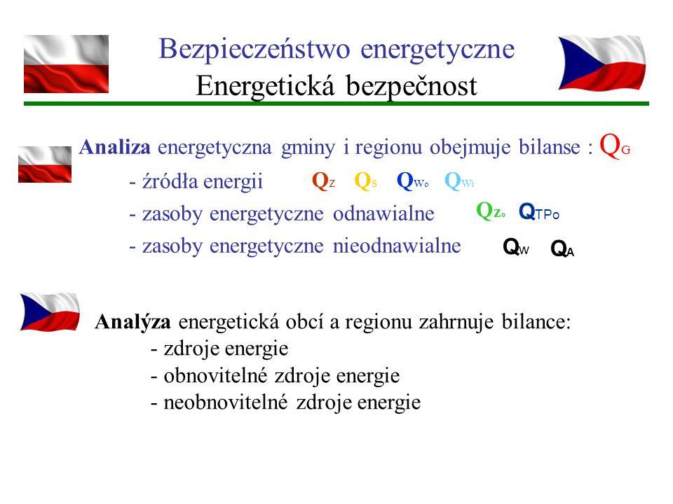 Analiza energetyczna gminy i regionu obejmuje bilanse : Q G - źródła energii - zasoby energetyczne odnawialne - zasoby energetyczne nieodnawialne Bezp
