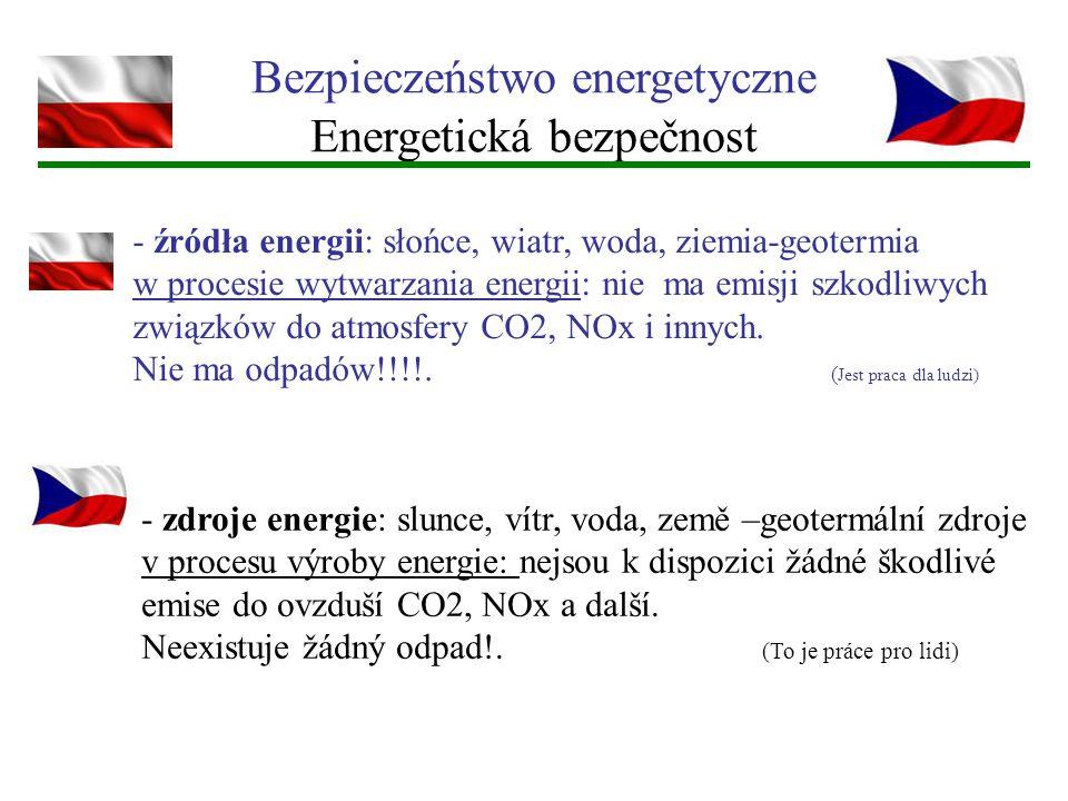 Bezpieczeństwo energetyczne Energetická bezpečnost - źródła energii: słońce, wiatr, woda, ziemia-geotermia w procesie wytwarzania energii: nie ma emis