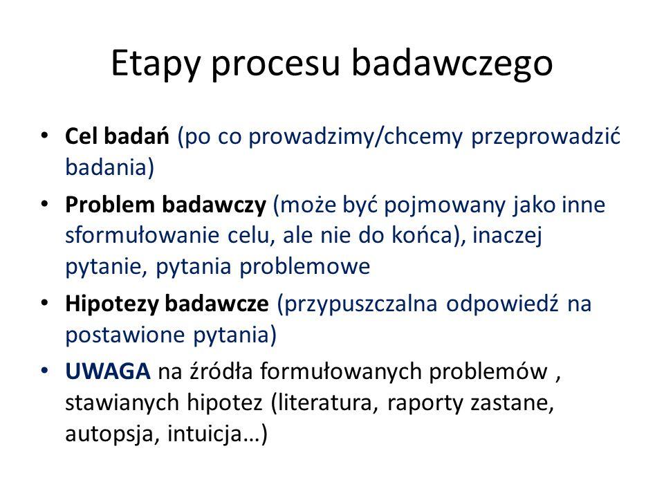 Etapy procesu badawczego Cel badań (po co prowadzimy/chcemy przeprowadzić badania) Problem badawczy (może być pojmowany jako inne sformułowanie celu,