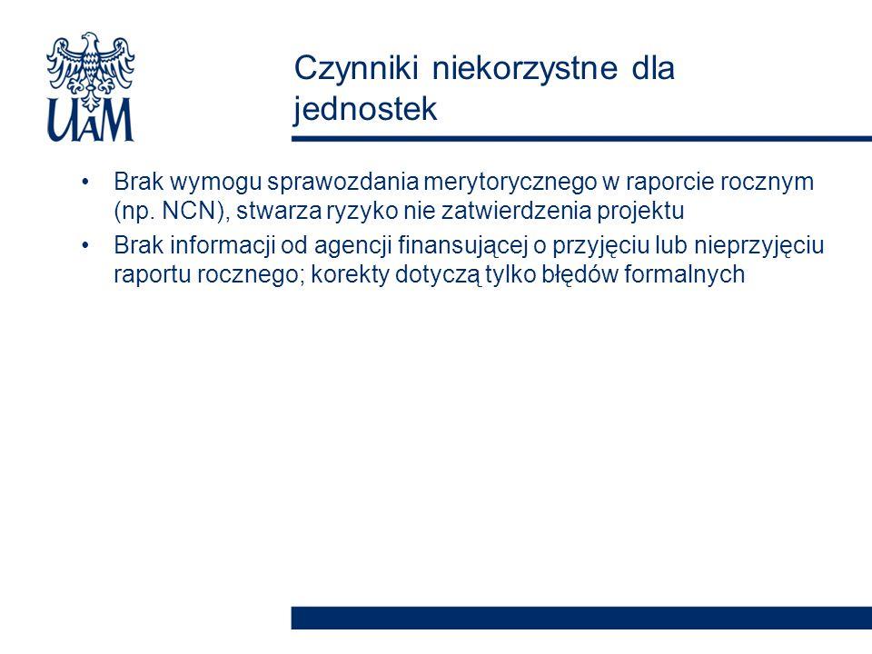 Brak wymogu sprawozdania merytorycznego w raporcie rocznym (np. NCN), stwarza ryzyko nie zatwierdzenia projektu Brak informacji od agencji finansujące