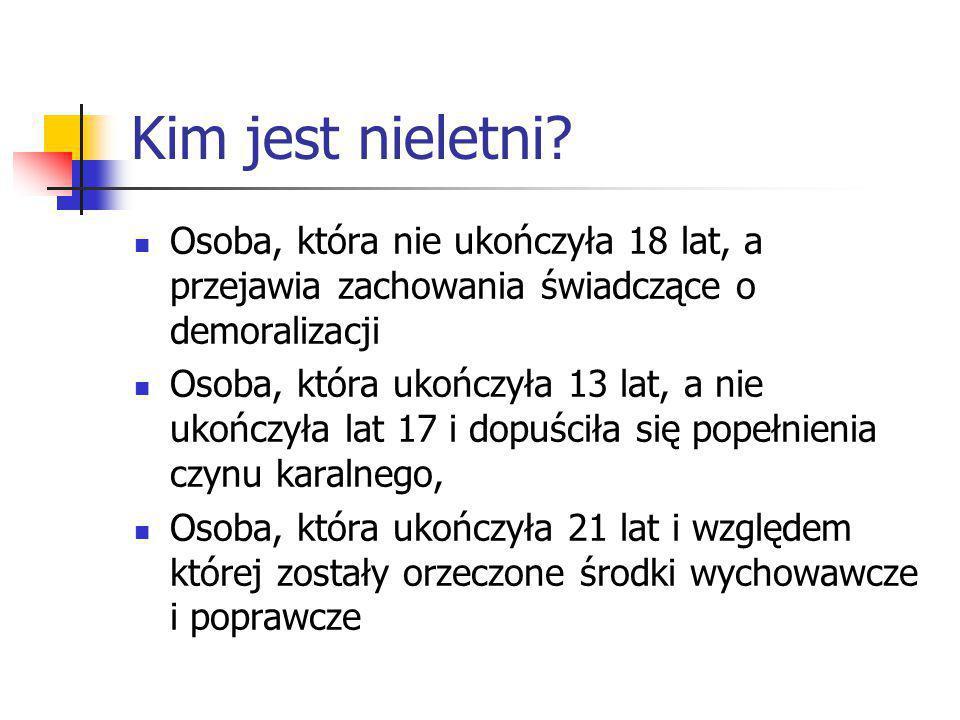 Kim jest nieletni.