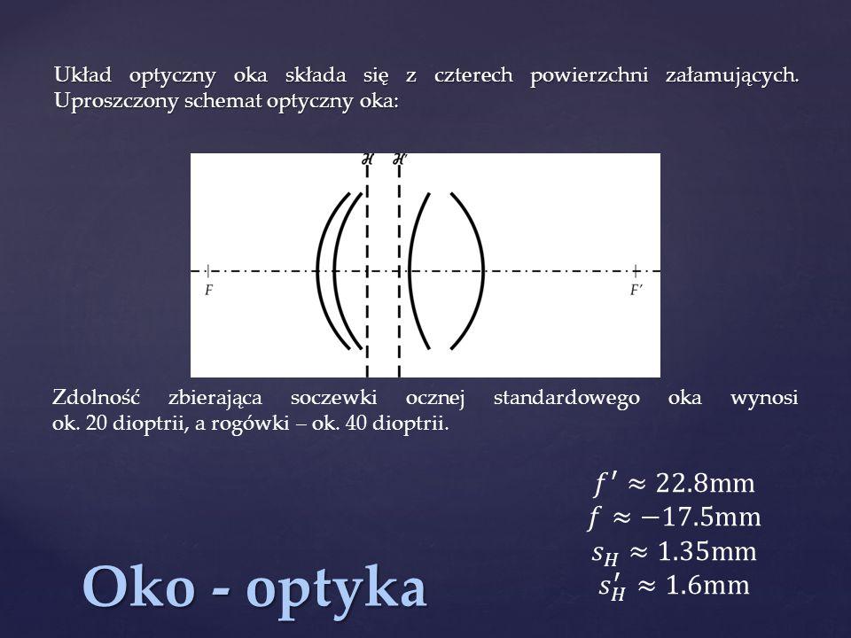 Oko - optyka Układ optyczny oka składa się z czterech powierzchni załamujących.