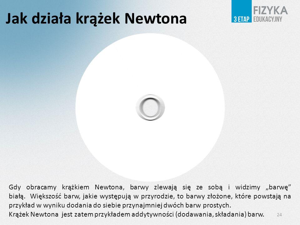 """24 Jak działa krążek Newtona Gdy obracamy krążkiem Newtona, barwy zlewają się ze sobą i widzimy """"barwę"""" białą. Większość barw, jakie występują w przyr"""