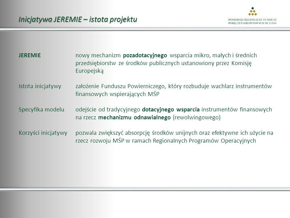 Rynek docelowy poręczeń JEREMIE Nie są w trudnej sytuacji finansowej Poręczenia w ramach inicjatywy JEREMIE są przeznaczone wyłącznie dla mikro i małych przedsiębiorstw, spełniających łącznie powyższe kryteria.