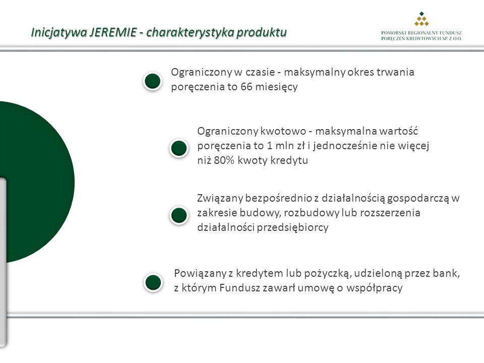 Inicjatywa JEREMIE - charakterystyka produktu Ograniczony w czasie - maksymalny okres trwania poręczenia to 66 miesięcy Ograniczony kwotowo - maksymalna wartość poręczenia to 1 mln zł i jednocześnie nie więcej niż 80% kwoty kredytu Związany bezpośrednio z działalnością gospodarczą w zakresie budowy, rozbudowy lub rozszerzenia działalności przedsiębiorcy Powiązany z kredytem lub pożyczką, udzieloną przez bank, z którym Fundusz zawarł umowę o współpracy