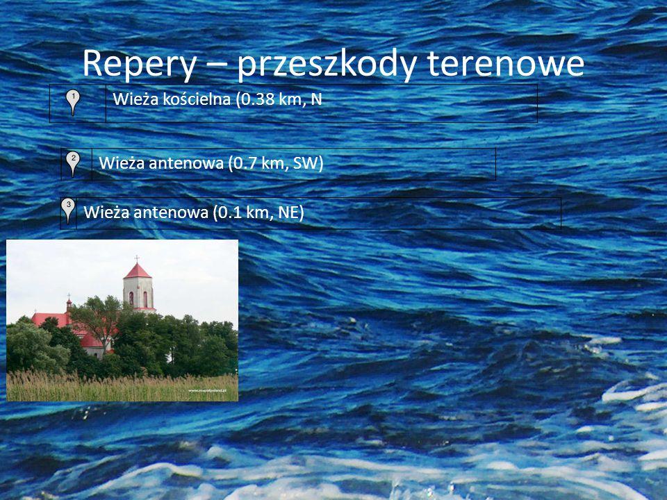 Repery – przeszkody terenowe Wieża kościelna (0.38 km, N Wieża antenowa (0.7 km, SW) Wieża antenowa (0.1 km, NE)