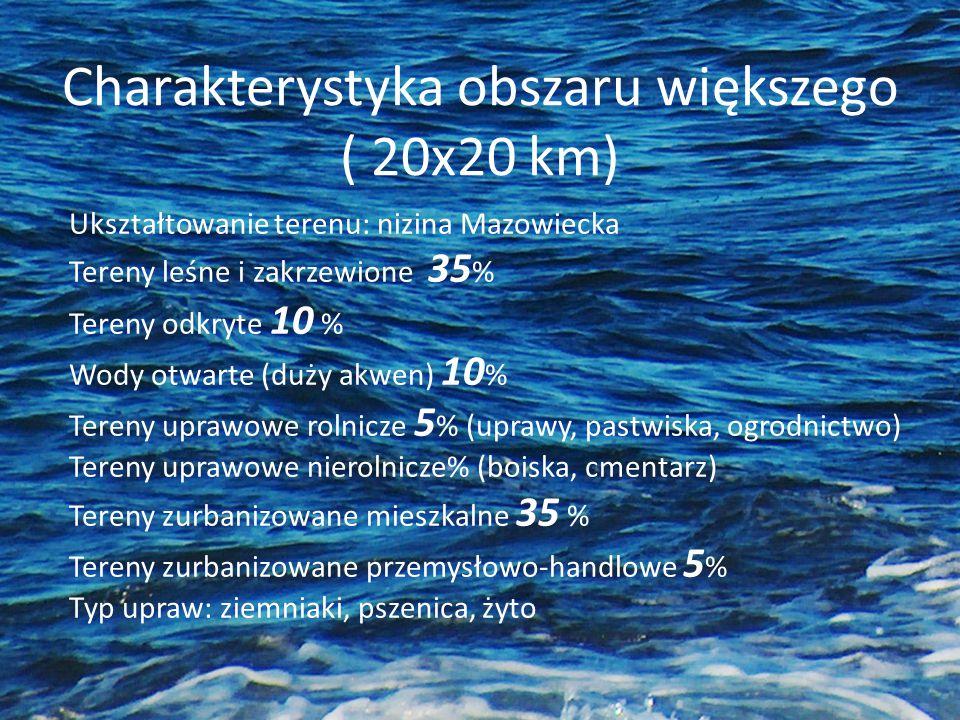Charakterystyka obszaru większego ( 20x20 km) Ukształtowanie terenu: nizina Mazowiecka Tereny leśne i zakrzewione 35 % Tereny odkryte 10 % Wody otwart
