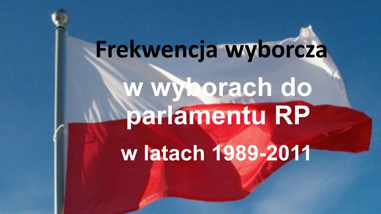 w wyborach do parlamentu RP w latach 1989-2011 Frekwencja wyborcza