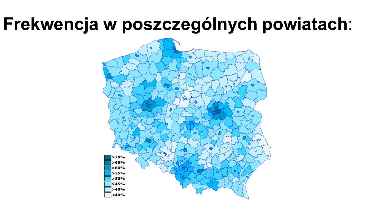 Frekwencja w poszczególnych powiatach: