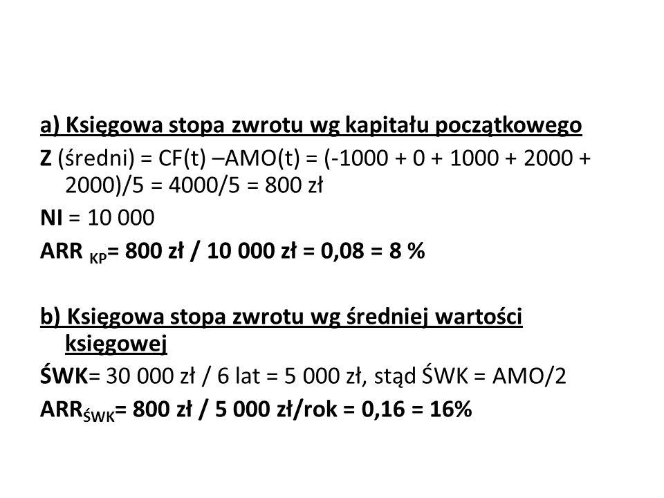 a) Księgowa stopa zwrotu wg kapitału początkowego Z (średni) = CF(t) –AMO(t) = (-1000 + 0 + 1000 + 2000 + 2000)/5 = 4000/5 = 800 zł NI = 10 000 ARR KP