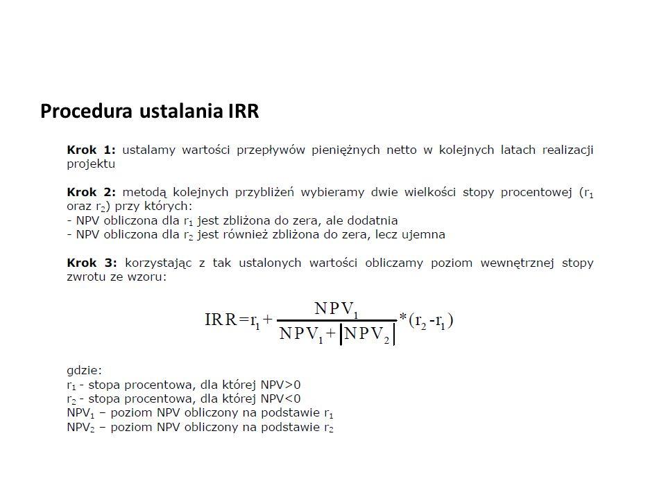 Procedura ustalania IRR