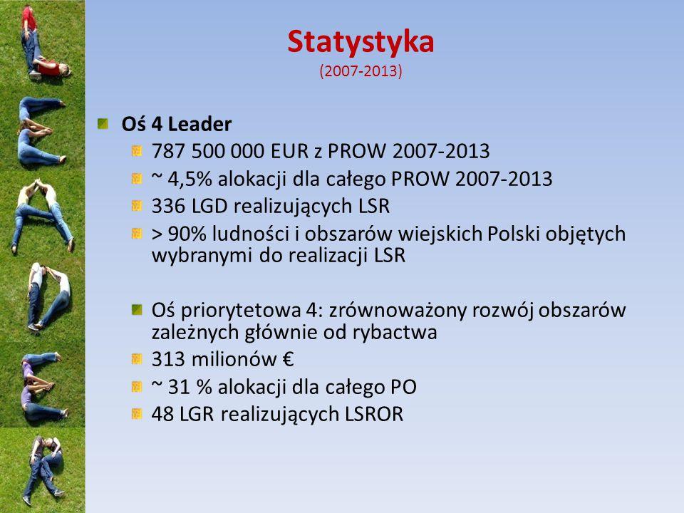 Statystyka (2007-2013) Oś 4 Leader 787 500 000 EUR z PROW 2007-2013 ~ 4,5% alokacji dla całego PROW 2007-2013 336 LGD realizujących LSR > 90% ludności i obszarów wiejskich Polski objętych wybranymi do realizacji LSR Oś priorytetowa 4: zrównoważony rozwój obszarów zależnych głównie od rybactwa 313 milionów € ~ 31 % alokacji dla całego PO 48 LGR realizujących LSROR