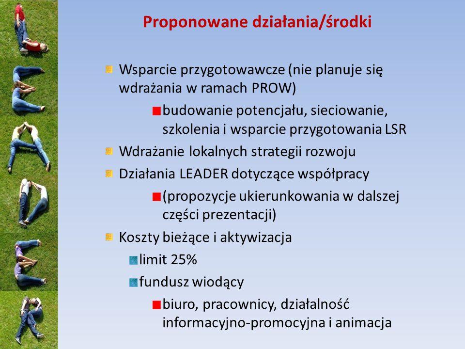 Proponowane działania/środki Wsparcie przygotowawcze (nie planuje się wdrażania w ramach PROW) budowanie potencjału, sieciowanie, szkolenia i wsparcie przygotowania LSR Wdrażanie lokalnych strategii rozwoju Działania LEADER dotyczące współpracy (propozycje ukierunkowania w dalszej części prezentacji) Koszty bieżące i aktywizacja limit 25% fundusz wiodący biuro, pracownicy, działalność informacyjno-promocyjna i animacja