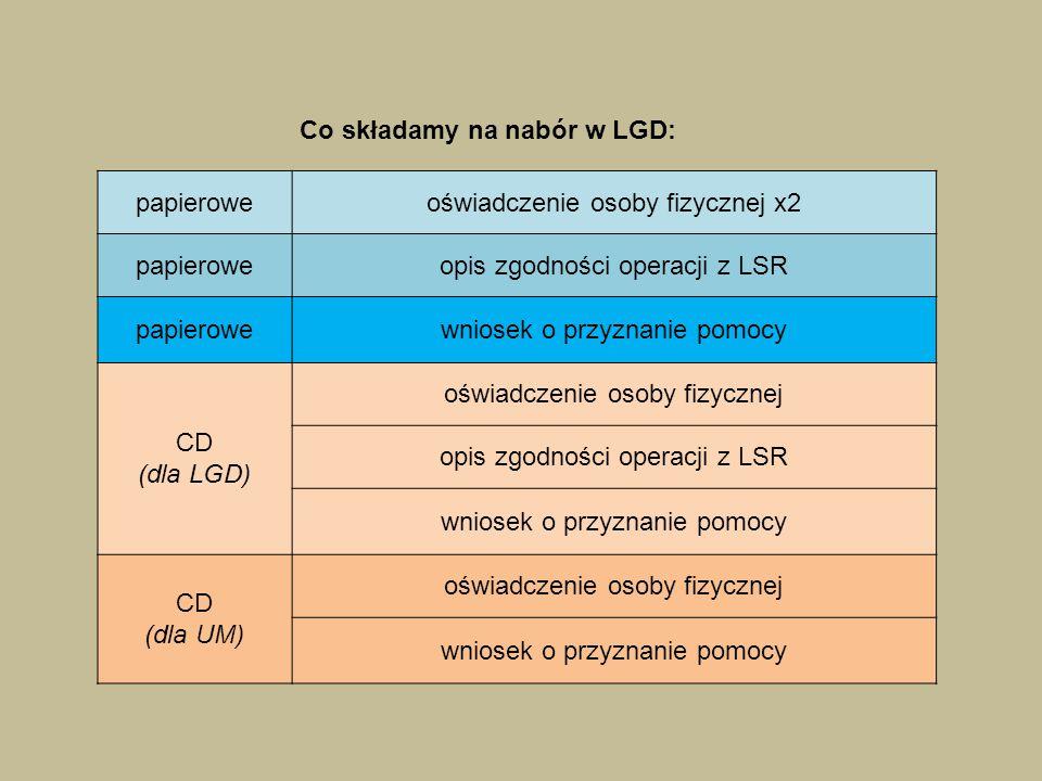 Co składamy na nabór w LGD: papieroweoświadczenie osoby fizycznej x2 papieroweopis zgodności operacji z LSR papierowewniosek o przyznanie pomocy CD (d