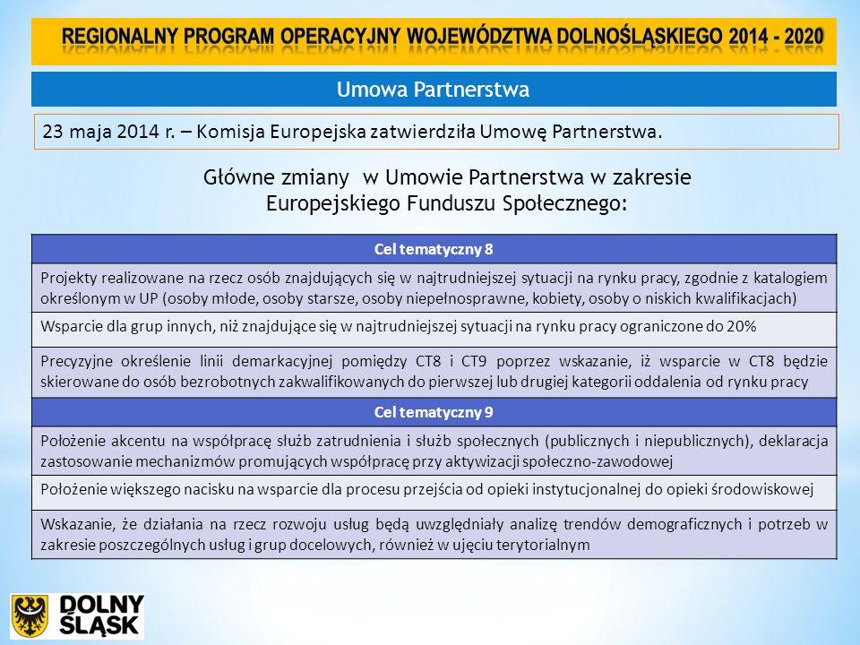 23 maja 2014 r.– Komisja Europejska zatwierdziła Umowę Partnerstwa.