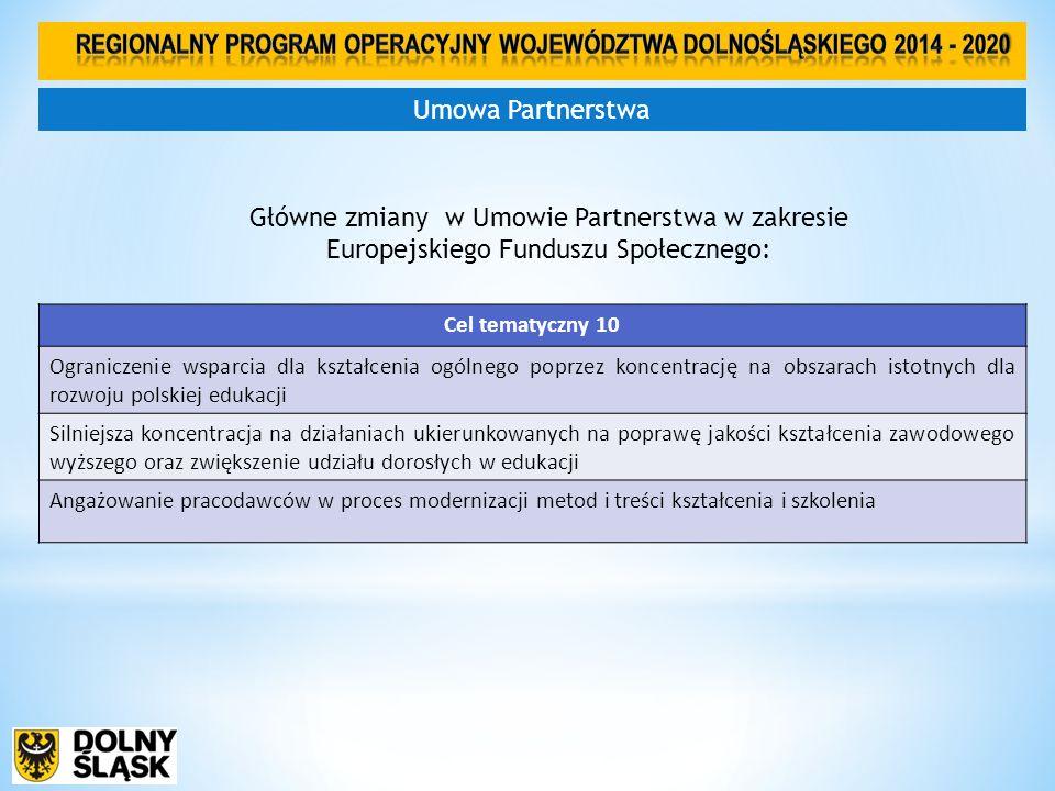 Umowa Partnerstwa Cel tematyczny 10 Ograniczenie wsparcia dla kształcenia ogólnego poprzez koncentrację na obszarach istotnych dla rozwoju polskiej edukacji Silniejsza koncentracja na działaniach ukierunkowanych na poprawę jakości kształcenia zawodowego wyższego oraz zwiększenie udziału dorosłych w edukacji Angażowanie pracodawców w proces modernizacji metod i treści kształcenia i szkolenia Główne zmiany w Umowie Partnerstwa w zakresie Europejskiego Funduszu Społecznego: