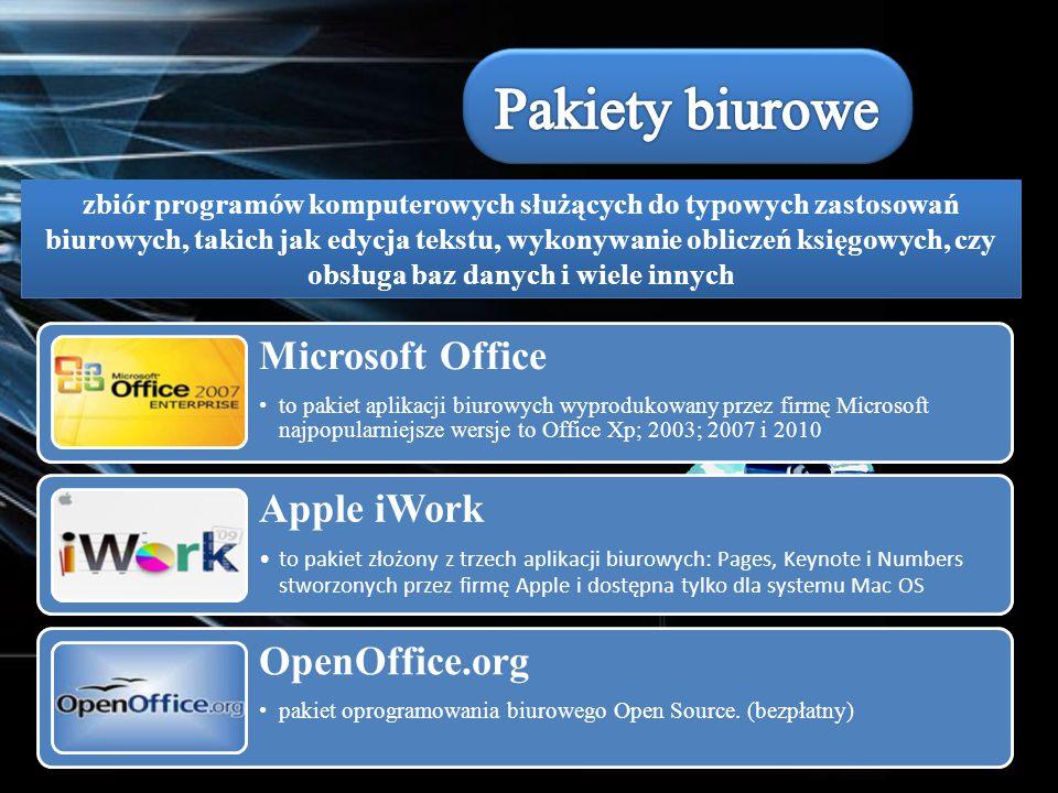 zbiór programów komputerowych służących do typowych zastosowań biurowych, takich jak edycja tekstu, wykonywanie obliczeń księgowych, czy obsługa baz d