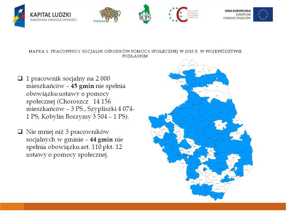  1 pracownik socjalny na 2 000 mieszkańców – 45 gmin nie spełnia obowiązku ustawy o pomocy społecznej (Choroszcz 14 156 mieszkańców – 3 PS., Szyplisz