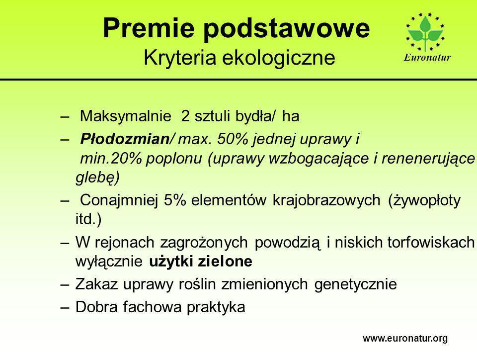 Euronatur www.euronatur.org Premie podstawowe Kryteria ekologiczne – Maksymalnie 2 sztuli bydła/ ha – Płodozmian/ max.