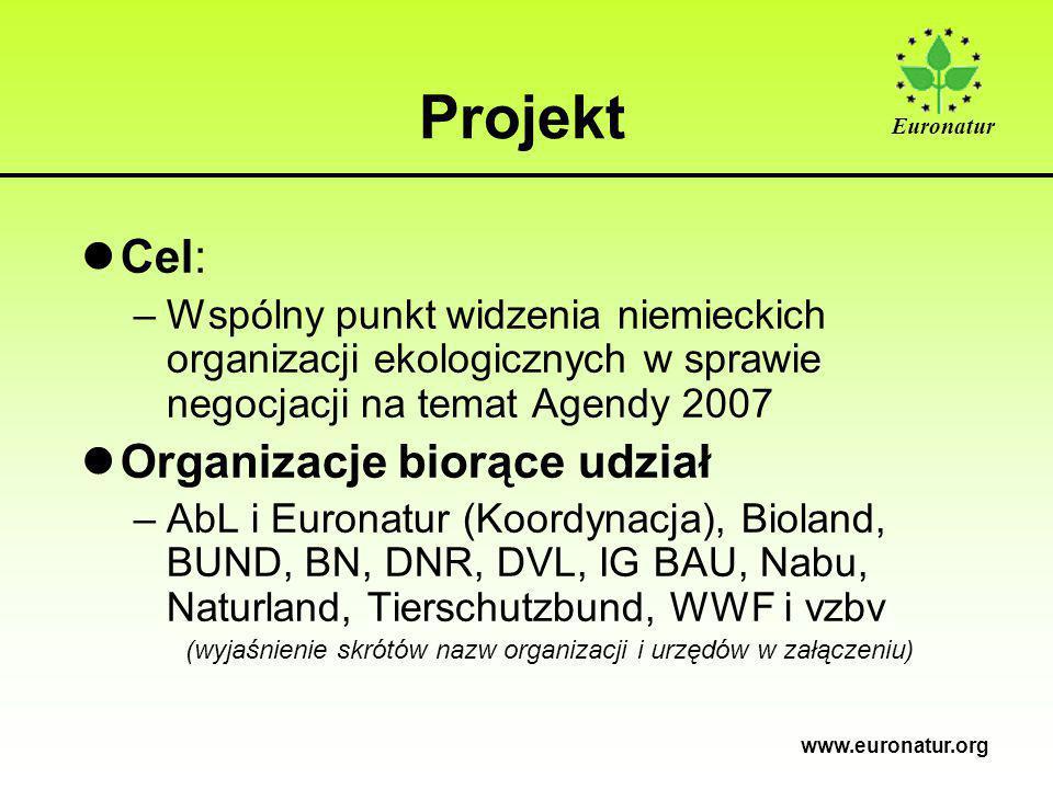 www.euronatur.org Projekt lCel: –Wspólny punkt widzenia niemieckich organizacji ekologicznych w sprawie negocjacji na temat Agendy 2007 lOrganizacje biorące udział –AbL i Euronatur (Koordynacja), Bioland, BUND, BN, DNR, DVL, IG BAU, Nabu, Naturland, Tierschutzbund, WWF i vzbv (wyjaśnienie skrótów nazw organizacji i urzędów w załączeniu)