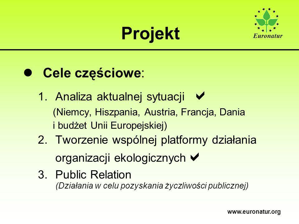 Euronatur www.euronatur.org Projekt lCele częściowe: 1.Analiza aktualnej sytuacji  (Niemcy, Hiszpania, Austria, Francja, Dania i budżet Unii Europejskiej) 2.Tworzenie wspólnej platformy działania organizacji ekologicznych  3.Public Relation (Działania w celu pozyskania życzliwości publicznej)