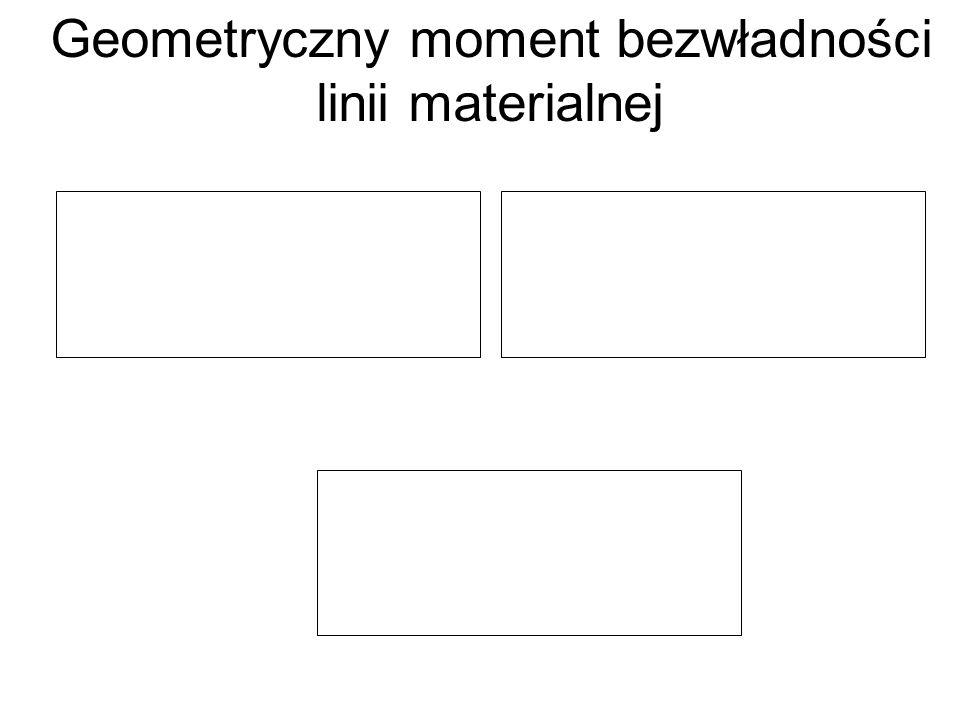 Geometryczny moment bezwładności linii materialnej