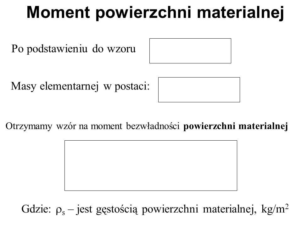 Moment powierzchni materialnej Po podstawieniu do wzoru Masy elementarnej w postaci: Otrzymamy wzór na moment bezwładności powierzchni materialnej Gdz