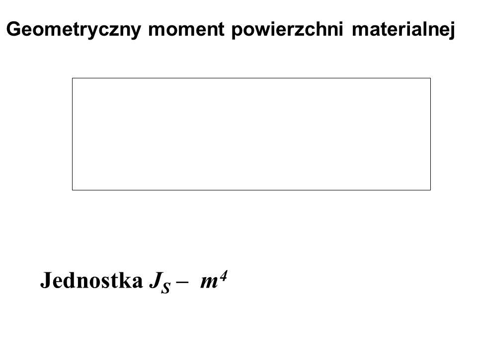 Geometryczny moment powierzchni materialnej Jednostka J S – m 4