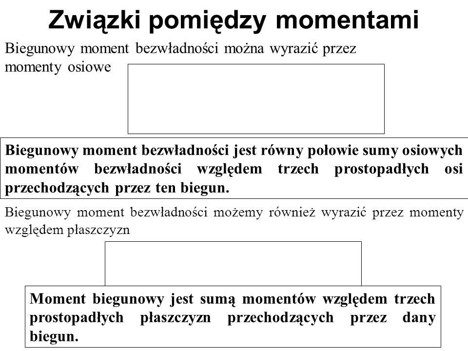 Biegunowy moment bezwładności można wyrazić przez momenty osiowe Biegunowy moment bezwładności jest równy połowie sumy osiowych momentów bezwładności