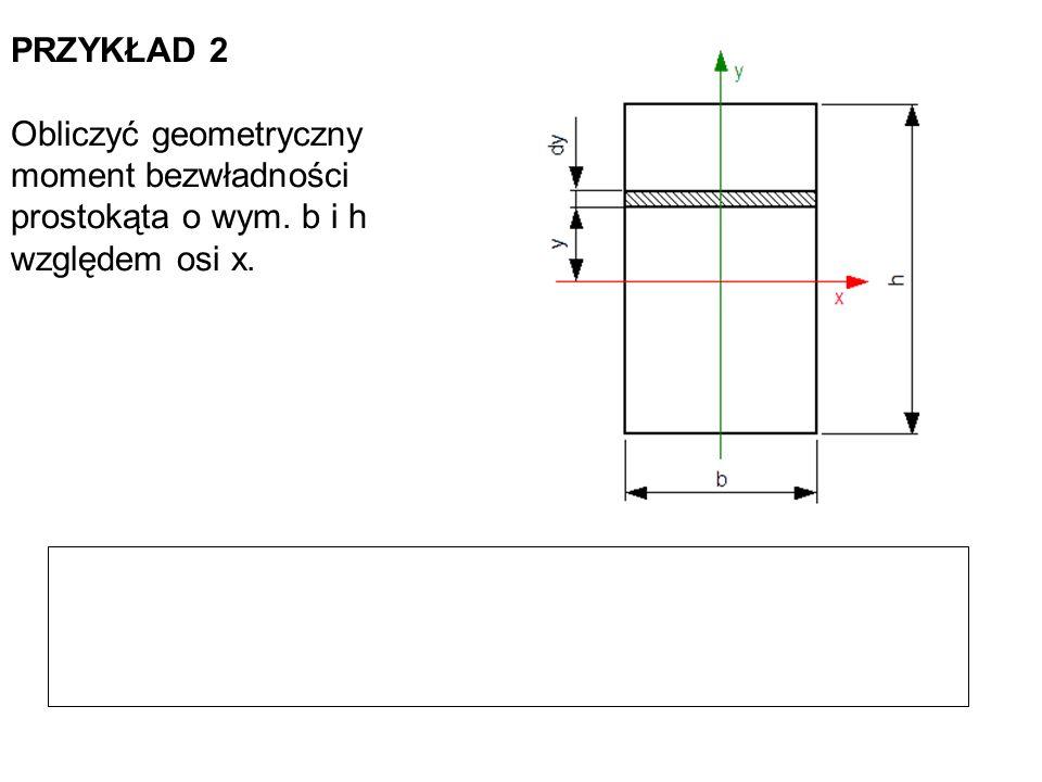 PRZYKŁAD 2 Obliczyć geometryczny moment bezwładności prostokąta o wym. b i h względem osi x.