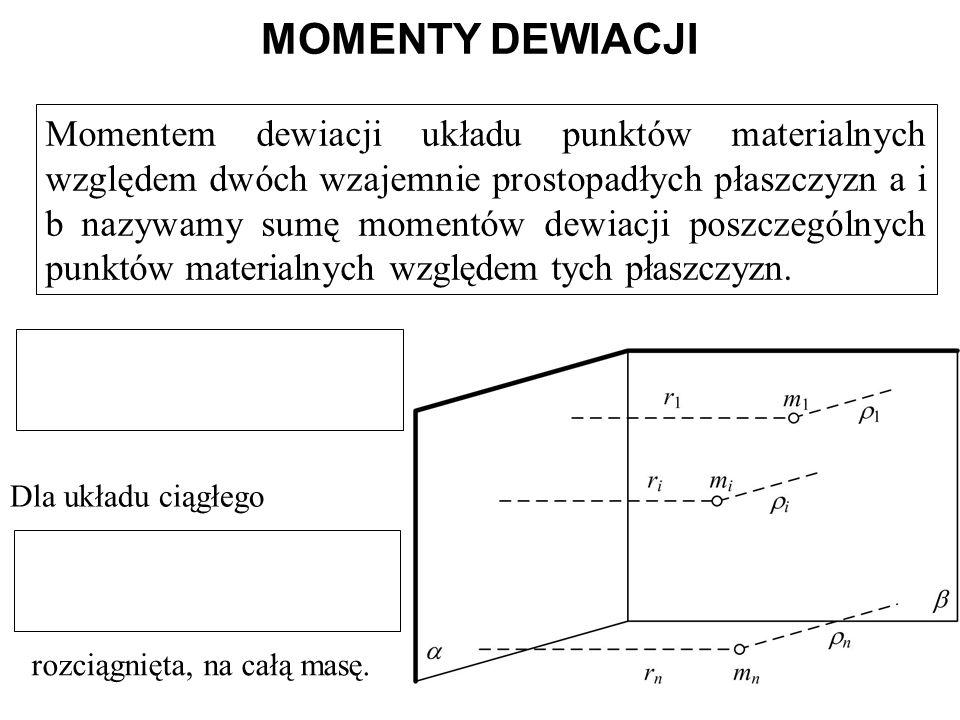 MOMENTY DEWIACJI Momentem dewiacji układu punktów materialnych względem dwóch wzajemnie prostopadłych płaszczyzn a i b nazywamy sumę momentów dewiacji