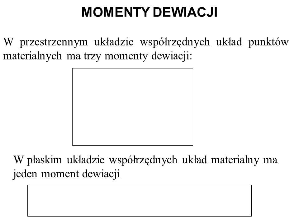 MOMENTY DEWIACJI W przestrzennym układzie współrzędnych układ punktów materialnych ma trzy momenty dewiacji: W płaskim układzie współrzędnych układ ma
