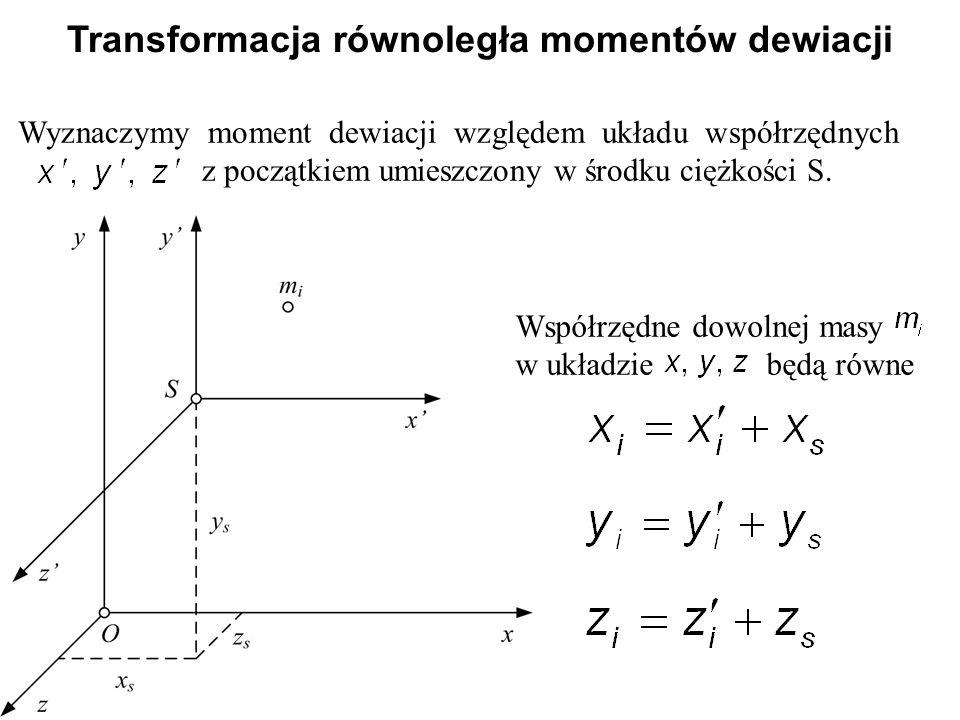 Wyznaczymy moment dewiacji względem układu współrzędnych z początkiem umieszczony w środku ciężkości S. Transformacja równoległa momentów dewiacji Wsp
