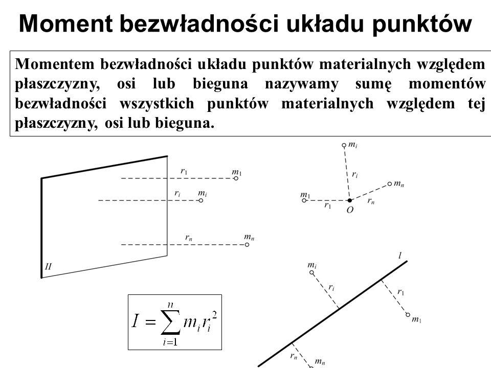 Momentem bezwładności układu punktów materialnych względem płaszczyzny, osi lub bieguna nazywamy sumę momentów bezwładności wszystkich punktów materia