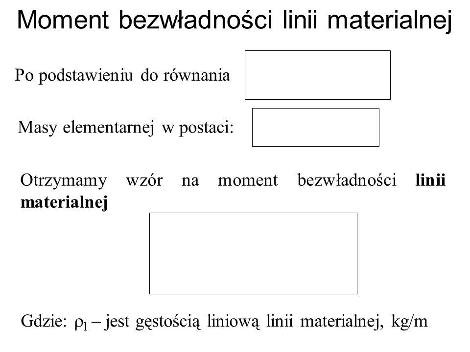 Moment bezwładności linii materialnej Po podstawieniu do równania Otrzymamy wzór na moment bezwładności linii materialnej Masy elementarnej w postaci: