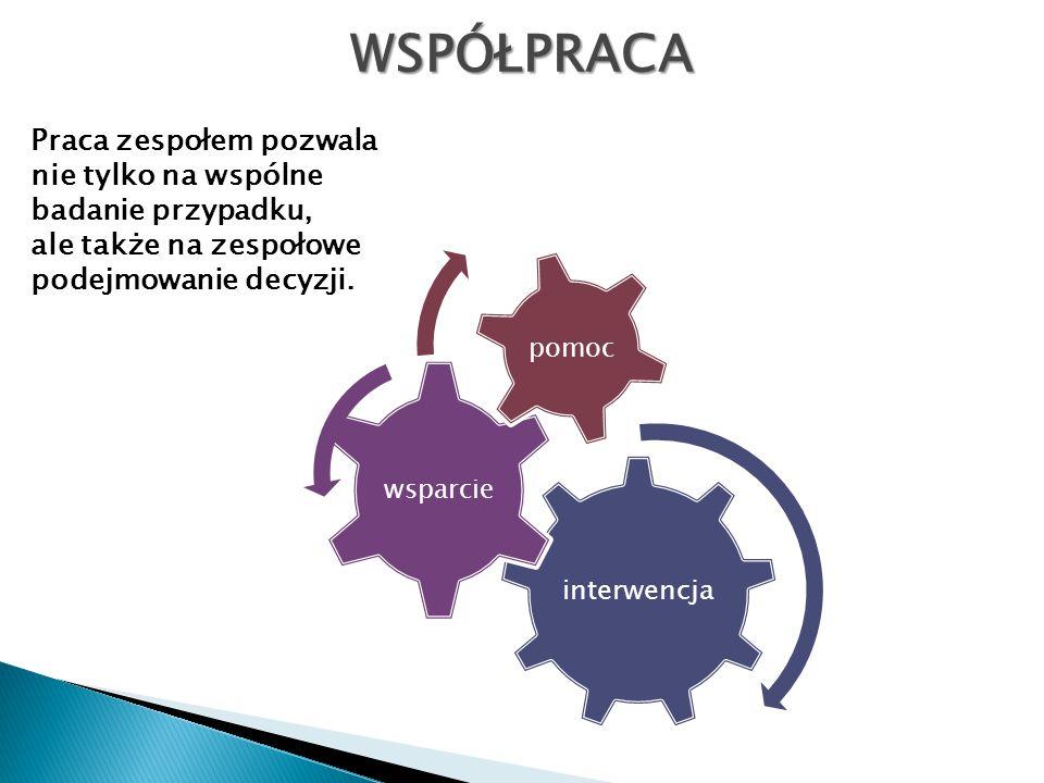 Praca zespołem pozwala nie tylko na wspólne badanie przypadku, ale także na zespołowe podejmowanie decyzji. interwencja wsparcie pomoc WSPÓŁPRACA