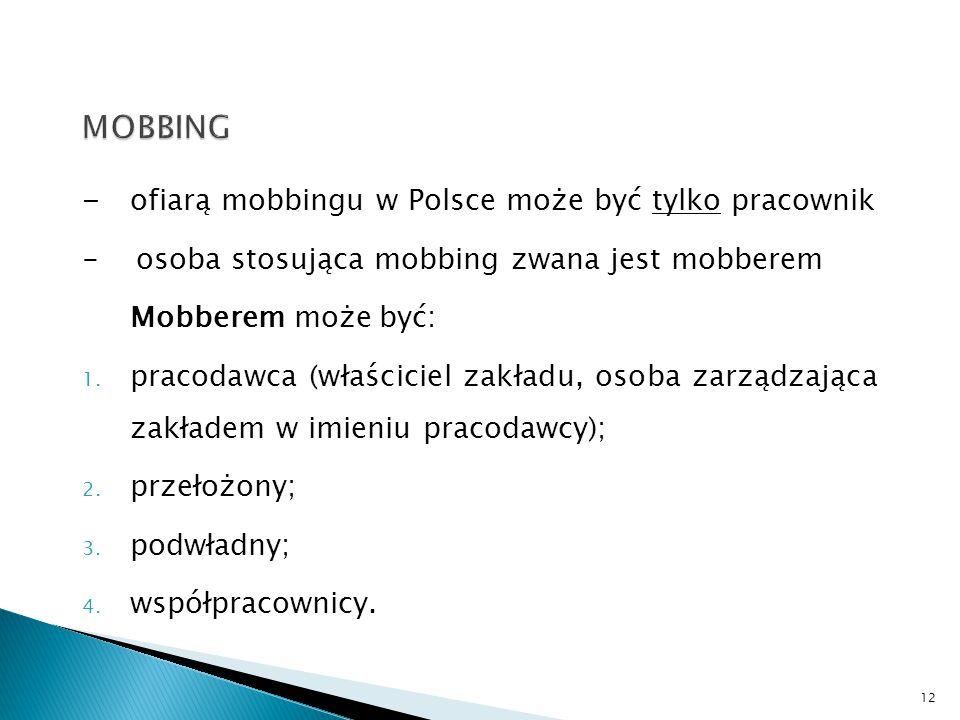 - ofiarą mobbingu w Polsce może być tylko pracownik - osoba stosująca mobbing zwana jest mobberem Mobberem może być: 1. pracodawca (właściciel zakładu