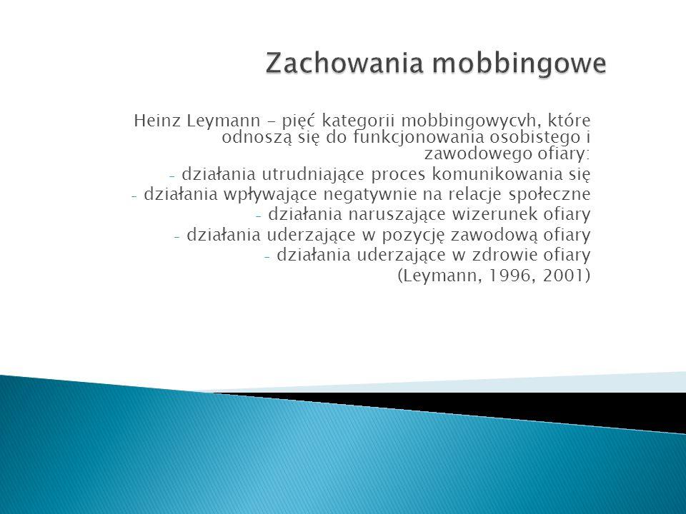 Heinz Leymann - pięć kategorii mobbingowycvh, które odnoszą się do funkcjonowania osobistego i zawodowego ofiary: - działania utrudniające proces komu